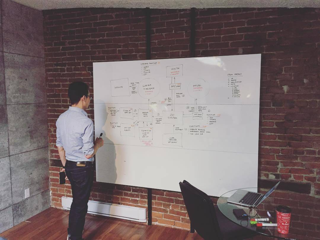 Massive's developer mapping out the system architecture for Zwick Chimes
