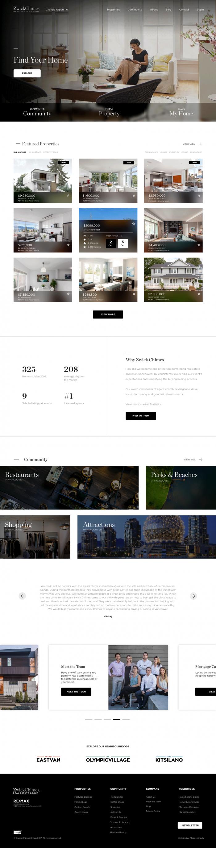Zwick Chimes Homepage